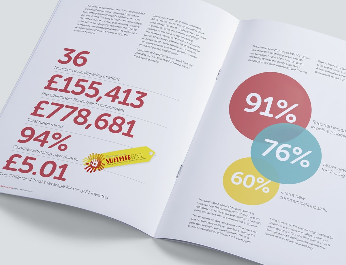 Charity Annual Report Design - Key Data Highlighted Spread