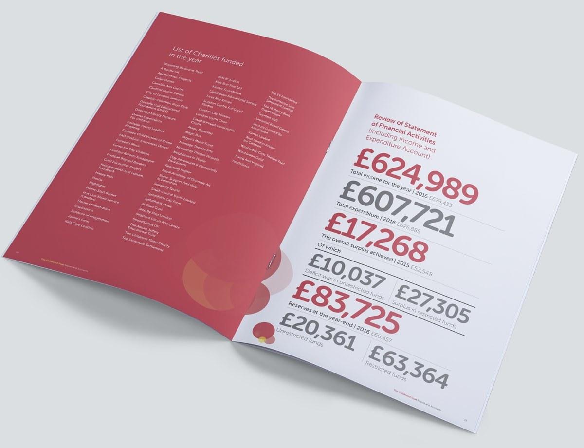 Charity Annual Report Design - Key Data Spread